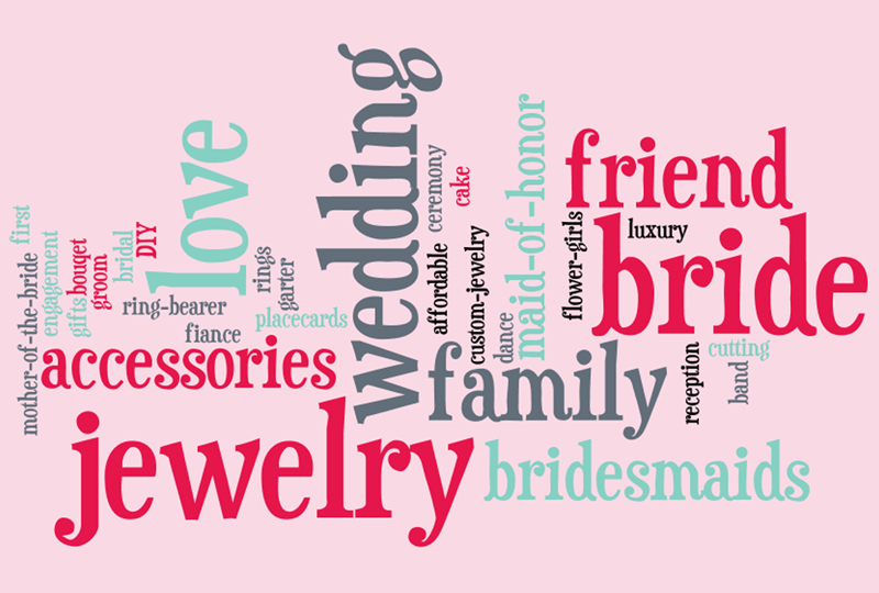 wedding-word-collage